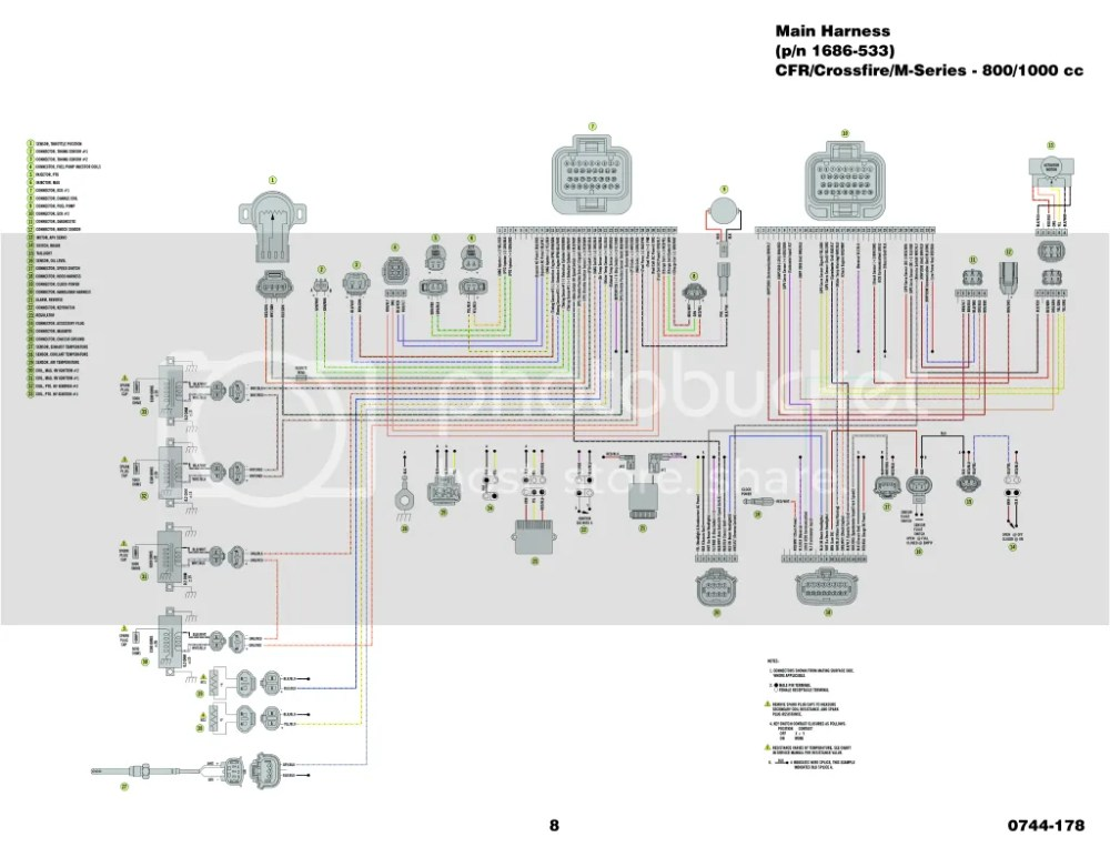 medium resolution of arctic cat engine diagram wiring library arctic cat 300 wiring arctic cat diagrams