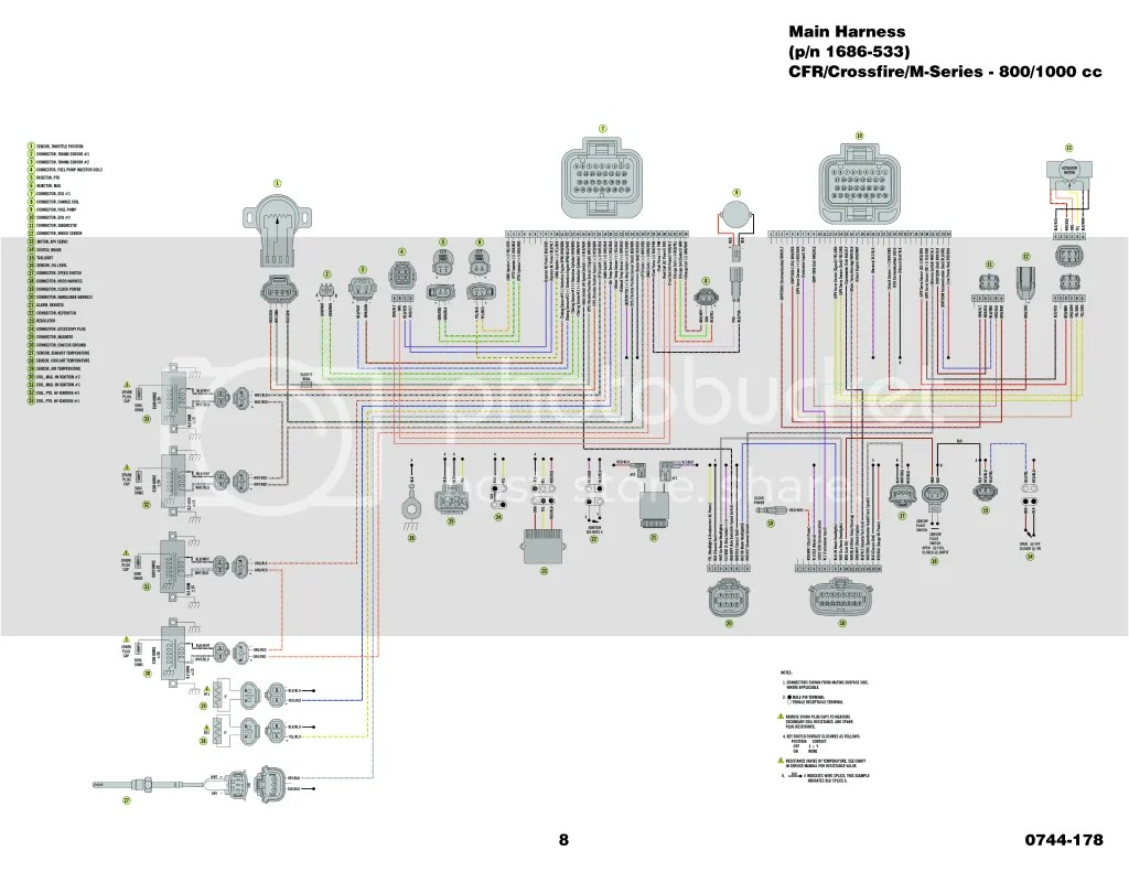 hight resolution of 2003 sportsman 500 wiring diagram