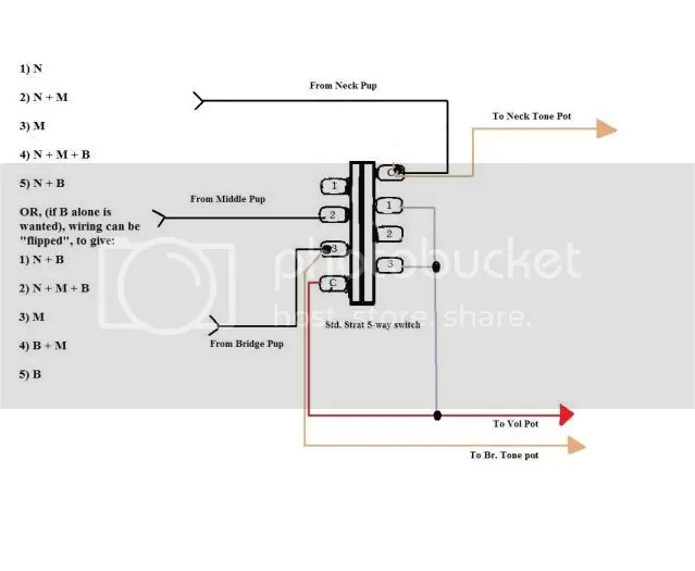 Hhh Strat Wiring Diagram, Hhh, Free Engine Image For User