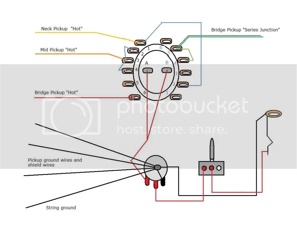 3 phase rotary switch wiring diagram solar pv generation meter 6 position 4 pole