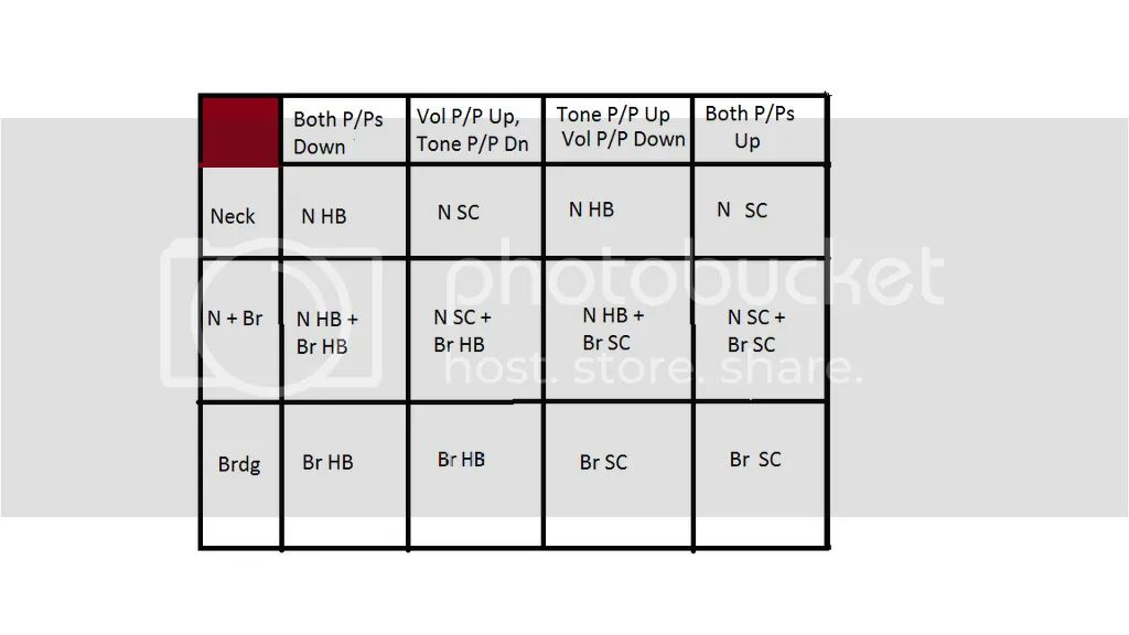 two way switch truth table