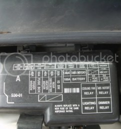 1988 honda prelude fuse box location wiring diagram honda civic fuse box diagram 1988 honda prelude [ 1024 x 768 Pixel ]