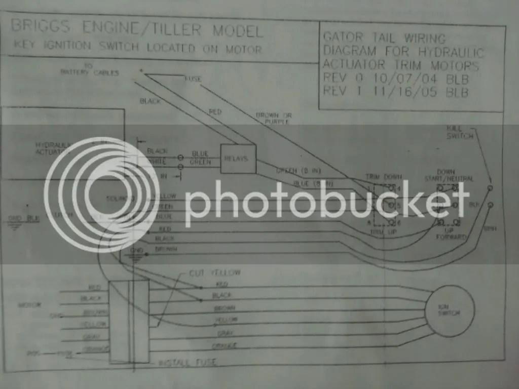 john deere gator wiring diagram electrical for x motor capacitor manual hpx fan bobcat 2300