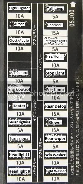 nissan patrol wiring diagram generac 100 amp automatic transfer switch y60 fuse box 6 stromoeko de rh 14 malibustixx