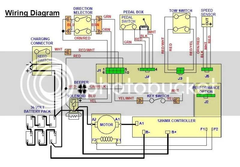 cushman golf c wiring diagram cushman horn diagram wiring