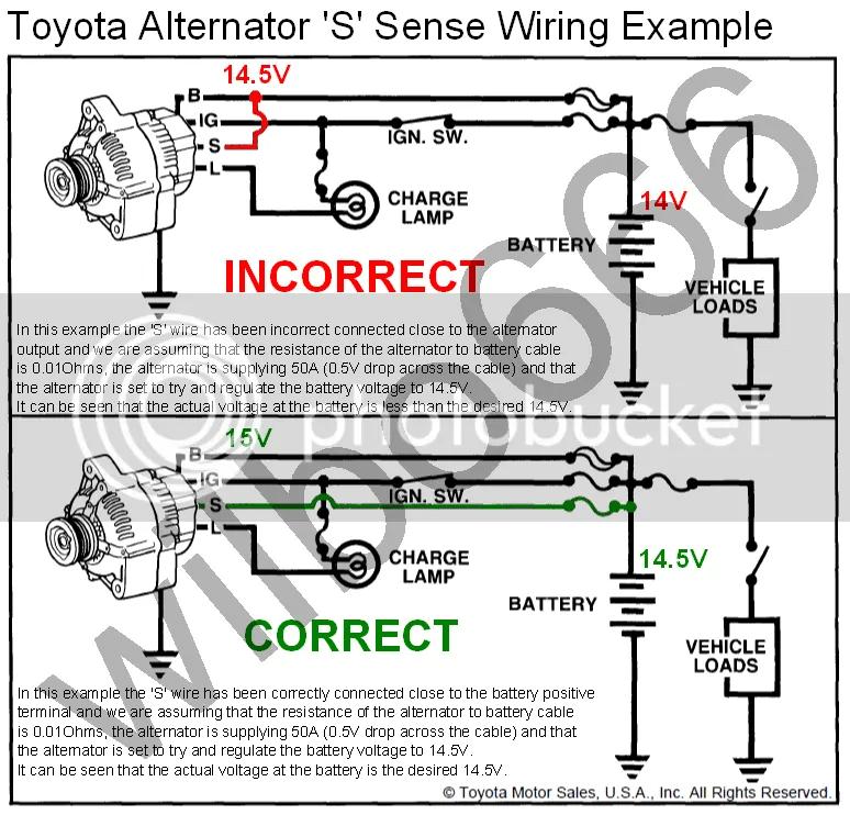 s13 alternator wiring diagram  wiring diagram