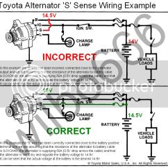 Ka24de Alternator Wiring Diagram Switch Nz Worksheet And 240sx Electrical Schematic U2022 Rh Forgenorth Co Tuck Harness