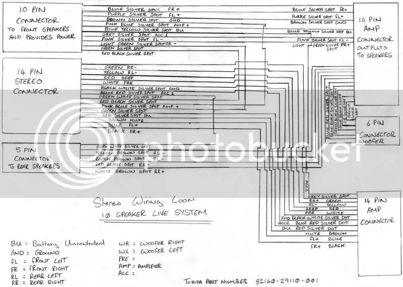 fujitsu ten car audio wiring diagram 110 quad bike 22 images diagrams wiringdiagram efcaviation com at cita asia