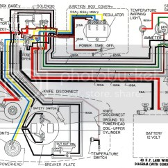 Evinrude Outboard Ignition Switch Wiring Diagram Hunter Ceiling Fan 3 Speed Johnson 33 Needed Page 1 Iboats