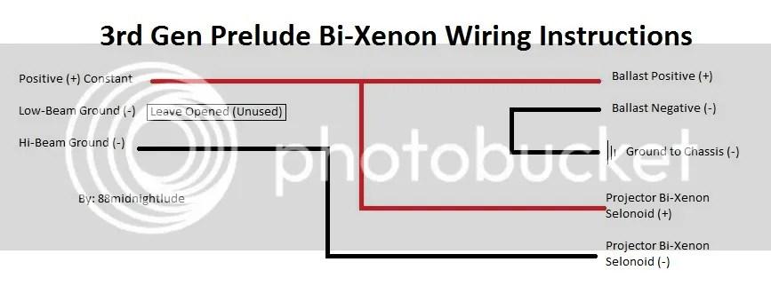 Bi Xenon Projector Retrofit