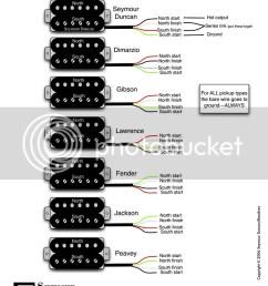 suhr wiring diagrams humbucker wiring diagrams rh 39 shareplm de suhr guitar wiring diagram suhr strat [ 819 x 1036 Pixel ]