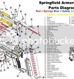 diagram of a springfield xd9 wiring diagrams favorites diagram of a springfield xd9 [ 1024 x 791 Pixel ]