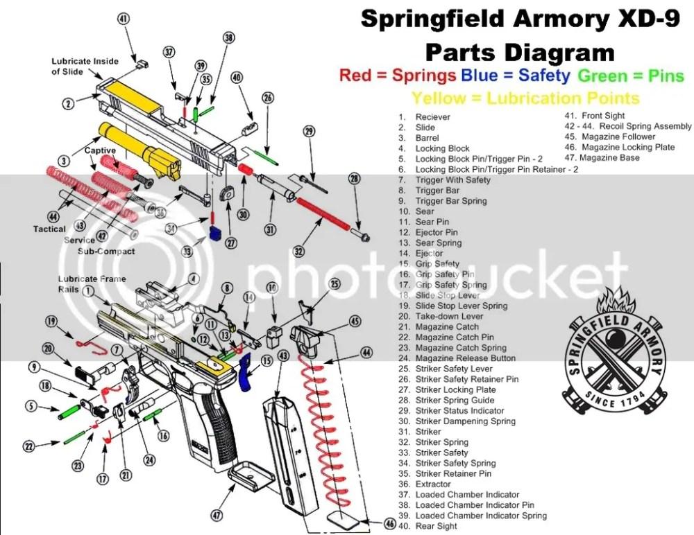 medium resolution of diagram of a springfield xd9 wiring diagrams favorites diagram of a springfield xd9