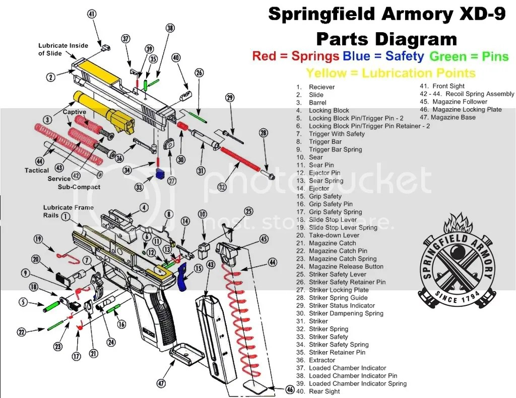 hight resolution of diagram of a springfield xd9 wiring diagrams favorites diagram of a springfield xd9