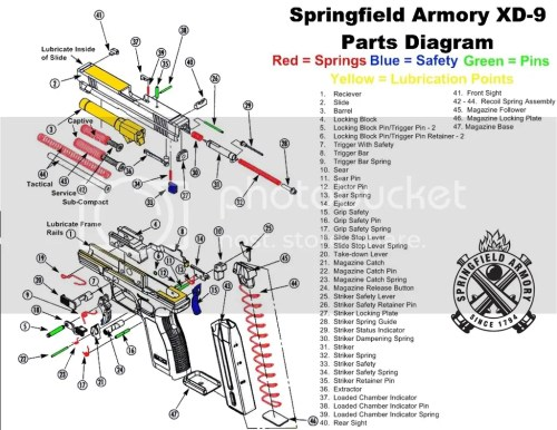 small resolution of diagram of a springfield xd9 wiring diagrams favorites diagram of a springfield xd9