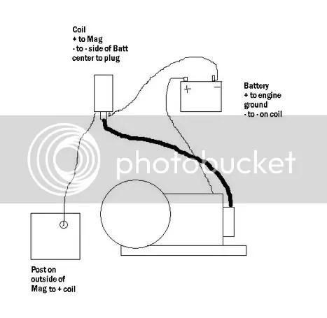 Farmall Cub 12 Volt Conversion Diagram 12 Volt Wiring