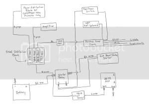 Delco Remy 22si Wiring Diagram  Somurich