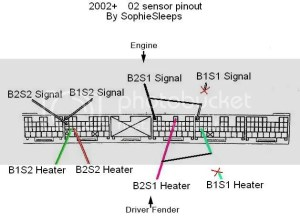 Is this diagram right :D b1s1 into b2s1  Lexus IS Forum