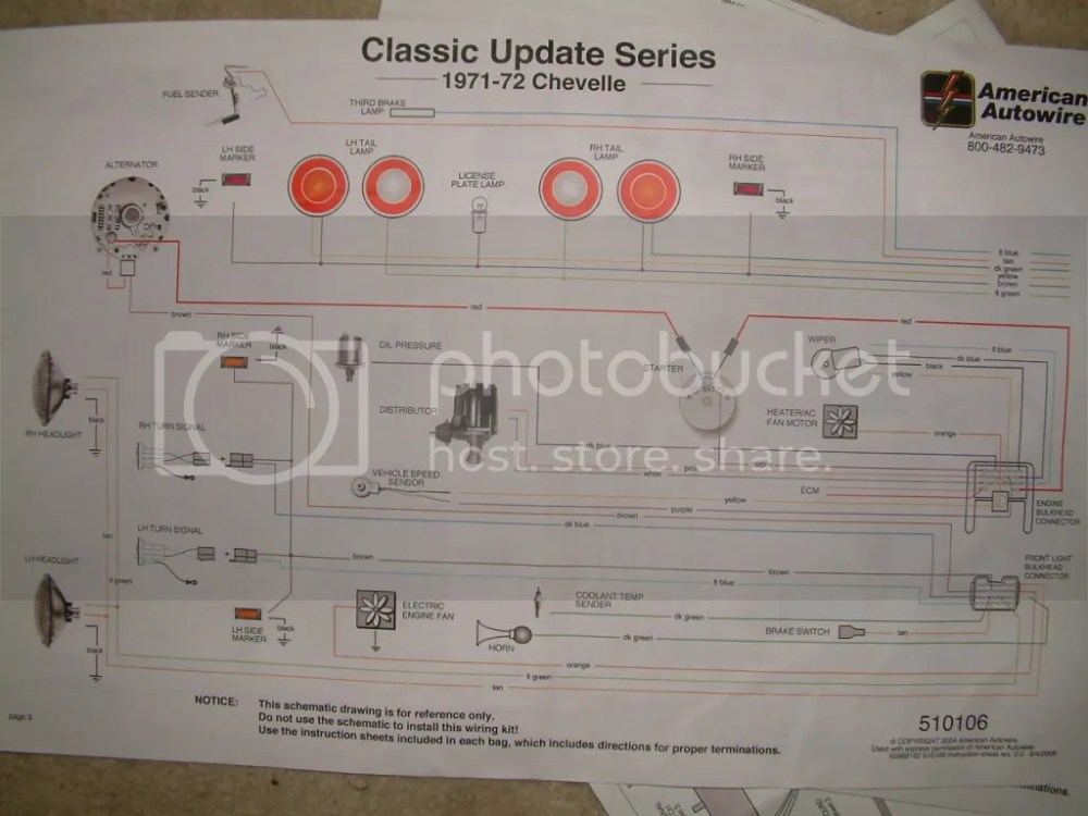 medium resolution of american autowire wiring harness diagram