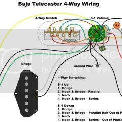 Fender N3 Noiseless Pickups Wiring Diagram Redarc Dual Battery System American Deluxe Telecaster Squier