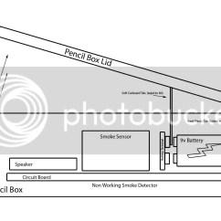 Firex Smoke Detector Wiring Diagram Carrier Chiller 120 Volt Heat