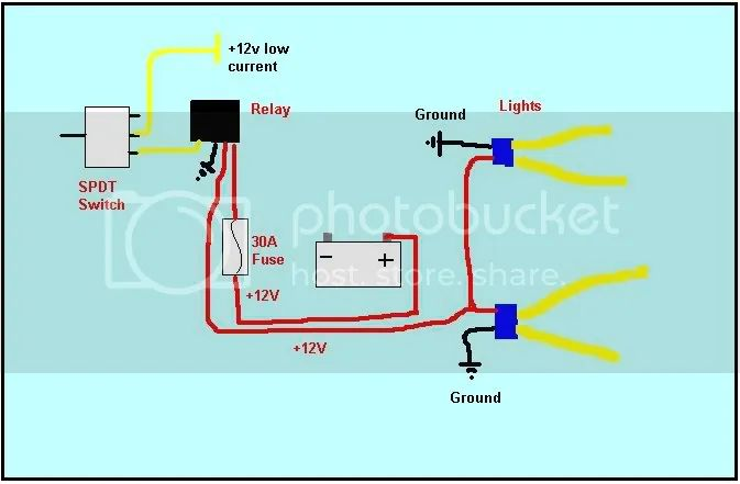 diy fog light wiring harness