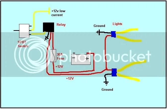 2002 mustang headlight wiring diagram hepatic portal vein honda civic headlights diy fog light install and forumdiy