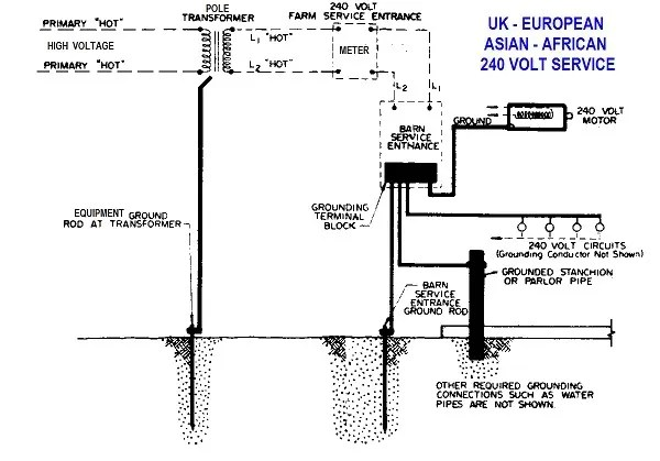 Clean Earth Wiring Diagram : 26 Wiring Diagram Images
