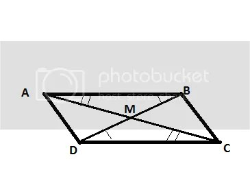 If a quadrilateral is a parallelogram, the diagonals form