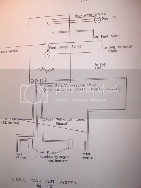 Boat Wiring Diagram Fuel Gauge Here Bodole