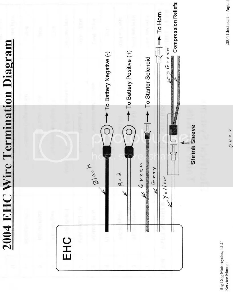 2005 big dog bulldog wiring diagram a of the digestive system with labels motorcycles forum img