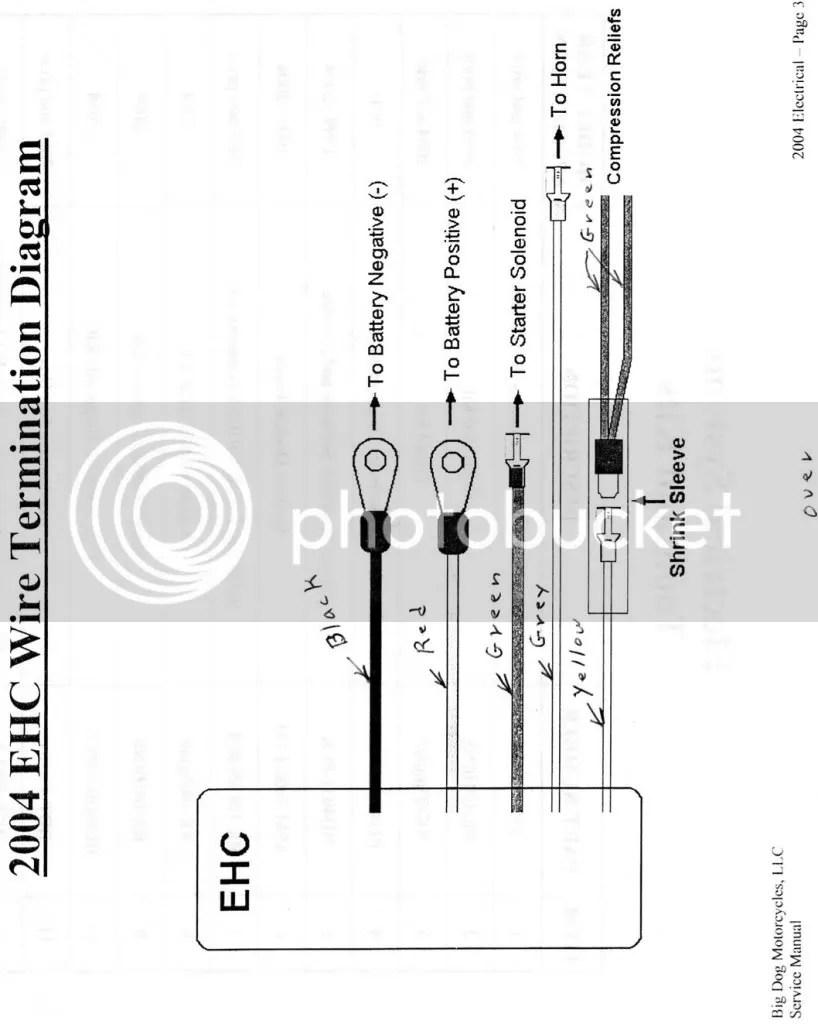 medium resolution of wiring diagram big dog motorcycles forum
