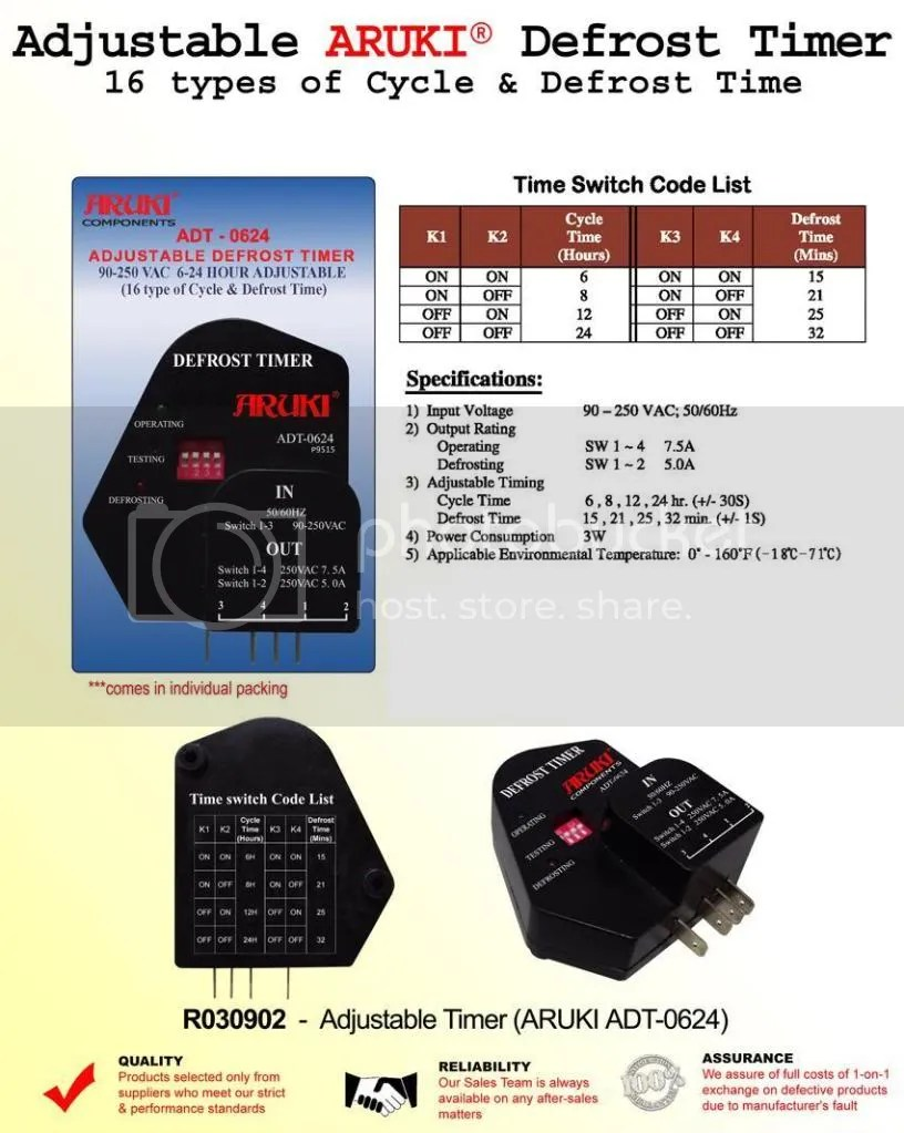 Refrigeration Defrost Timer Wiring Diagram Furthermore Paragon Defrost