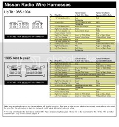 2010 maxima bose wiring diagram wiring diagram for you 7th maxima stereo wiring diagram [ 791 x 1023 Pixel ]