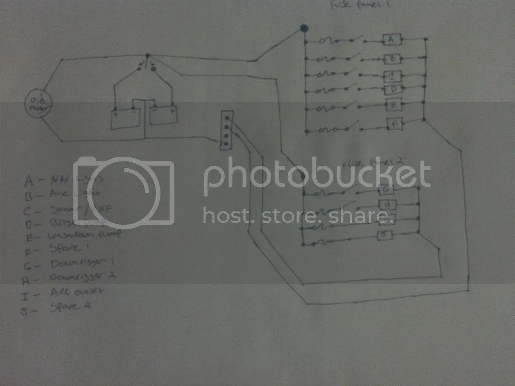 1987 bayliner capri wiring diagram l14 30r receptacle 1988 fuse box horn