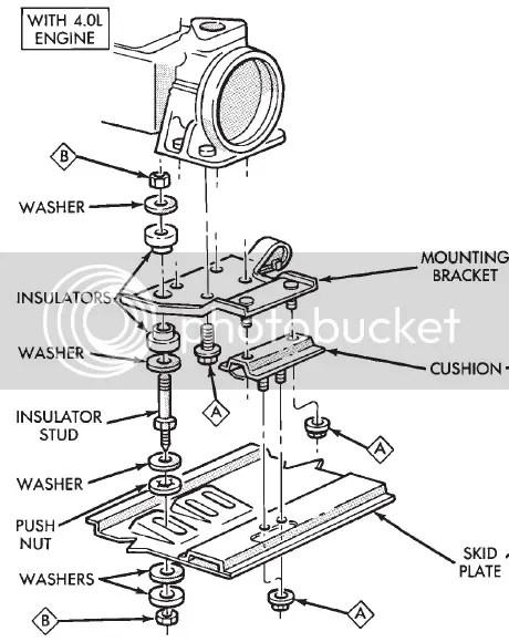 Torque arm stud correct installation help-95 YJ