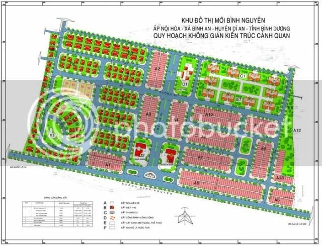 gồm 131 nền biệt thự với diện tích từ 240m2 – 600m2, 436 lô nhà phố với diện tích từ 100 – 170m2 và khu nhà ở chung cư cao tầng. Với mật độ xây dựng tối đa 50% cho toàn khu và 15-80% cho từng nhóm