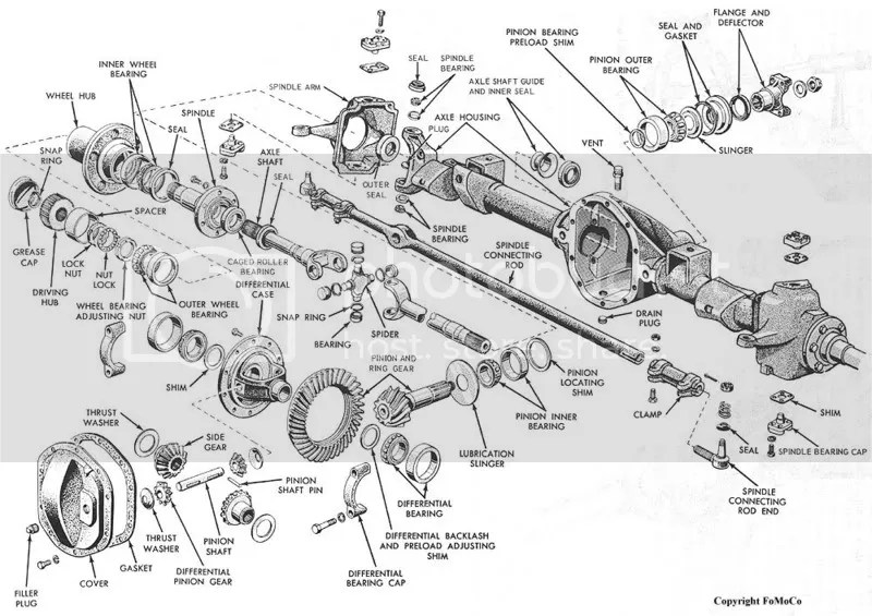 2003 Ford Dana 60 Diagram. Ford. Auto Parts Catalog And