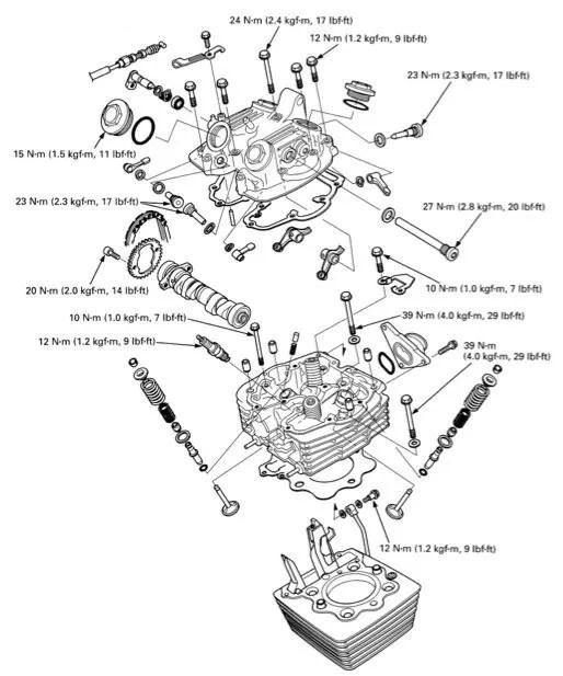 El Cantar de la Lluvia: Ajuste de Válvulas