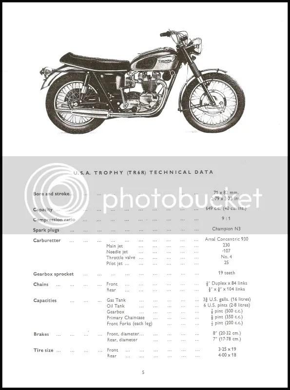1968 TRIUMPH T120 BONNEVILLE, TR6 TROPHY PARTS BOOK #6 PN