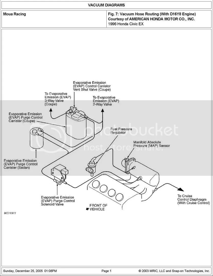 1996 honda civic engine diagram wiring for gfci outlet d16y8 best library