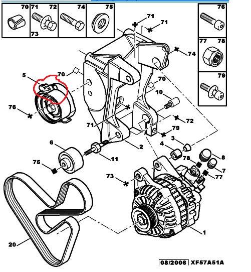 Radiateur schema chauffage: Radiateur clim 307 hdi