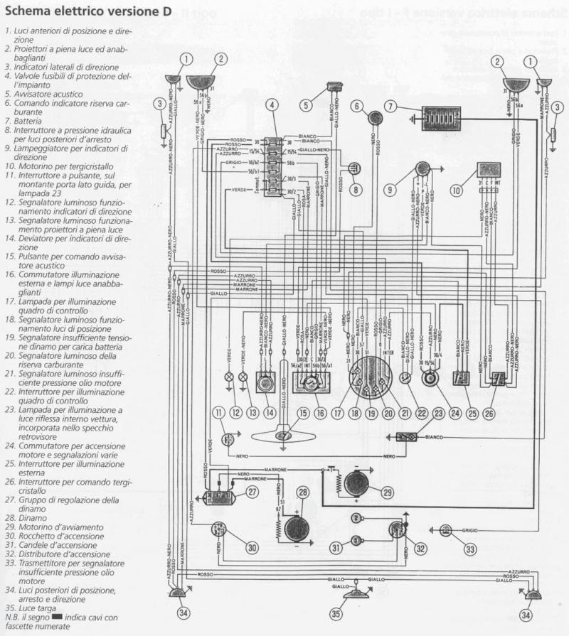Schema Fiat 500 D
