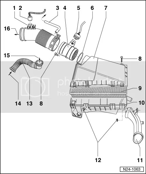 [Mk4 Golf] Induction system (bypass N79 & air shrouding of