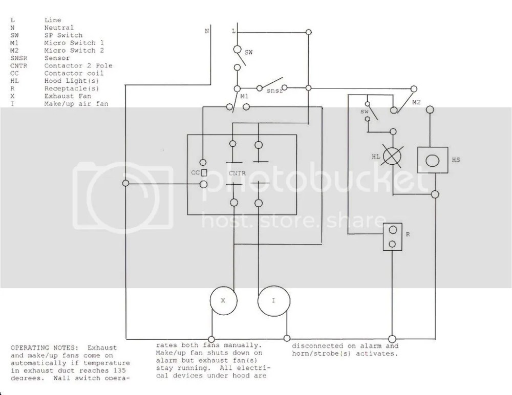 medium resolution of ansul system diagram control unit residential electrical symbols u2022 hvac pneumatic control diagrams ansul system diagram control unit