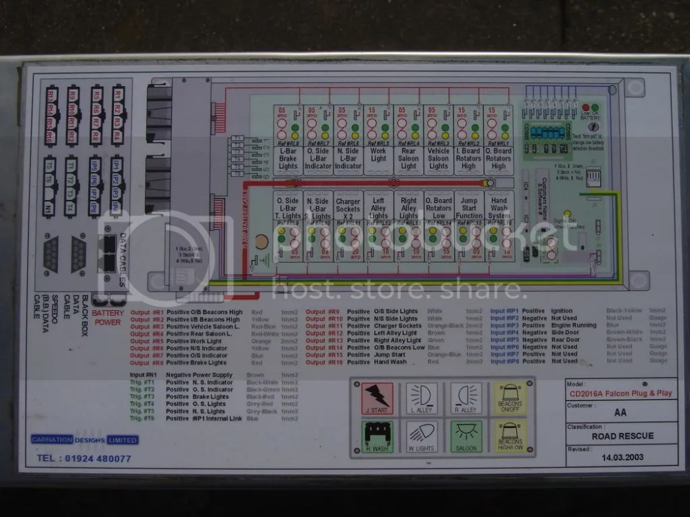 medium resolution of suzuki intruder 1400 fuse box location wiring library