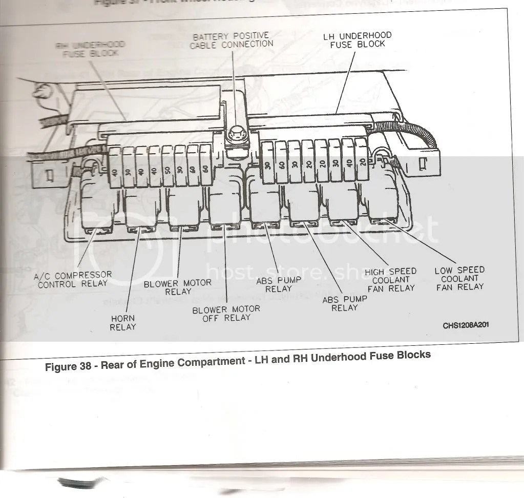 hight resolution of 1992 pontiac bonneville fuse box diagram 40 wiring buick fuse box diagram pontiac g5 fuse box location