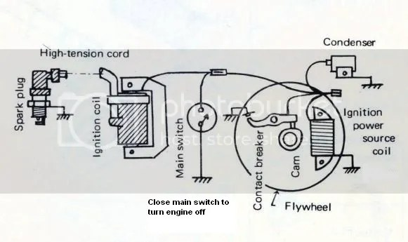 cdi ignition wiring diagram similiar electronic ignition