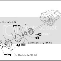 2007 Yamaha Rhino 660 Wiring Diagram Fox Skull Help Me! My Wont Slow Down Anymore. - Forum Forums.net