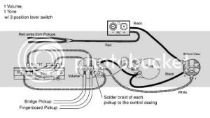 EMGs  Strange Barrel jackHELP! | SevenString